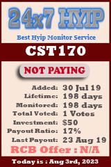 24x7hyip.com